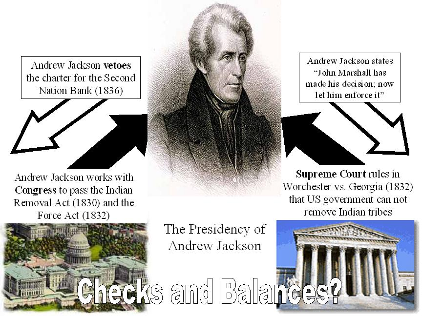Andrew Jackson Indian Removal Quotes On likewise Lets All Talk About How Awesome Andrew Jackson Is together with Map Of Native American Indians Tribe Locations as well 1424 Lexpansion Des Etats Unis Et La Conquete De Louest furthermore Cherokee Symbolsfor Love. on seminole indian removal act