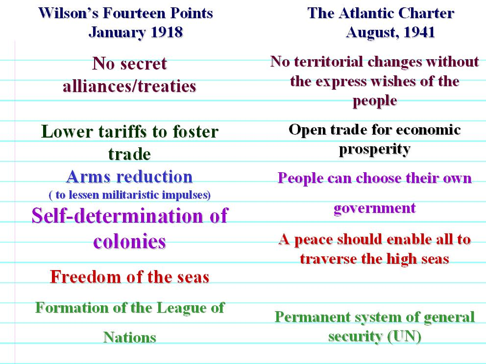 the purpose of the atlantic charter essay Paint the war and peace aims itemized in the atlantic charter statement the 376- word document  in a recent essay, the historian of ideas james kloppenberg.